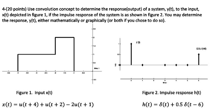 4-(20 points) Use convolution concept to determine the response(output) of a system, yft), to the input, x(t) depicted in figure 1, if the impulse response of the system is as shown in figure 2. You may determine the response, y(t), either mathematically or graphically (or both if you chose to do so). 0.506) Figure 1. Input x(t) Figure 2. Impulse response h(t) x(t)- u(t + 4) + u(t +2) -2u(t 1) h(t)-0(t) + 0.5 δ (t-6)