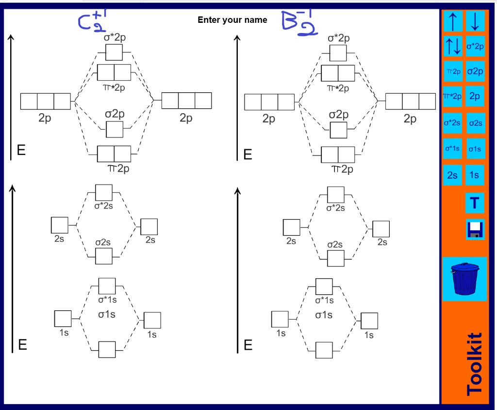 32 Molecular Orbital Diagram For C2 - Wiring Diagram Database