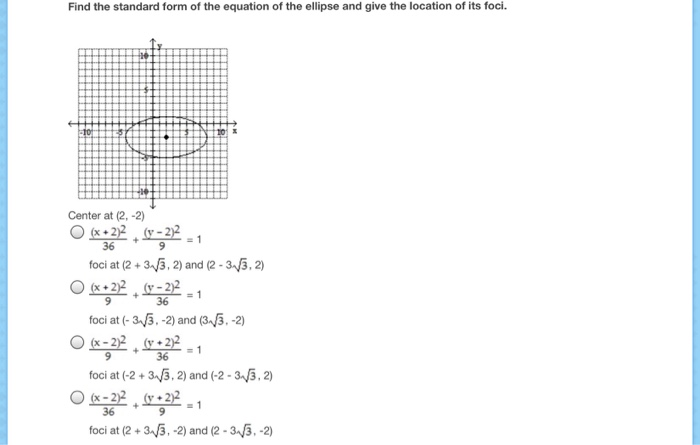 Solved Find The Standard Form Of The Equation Of The Elli