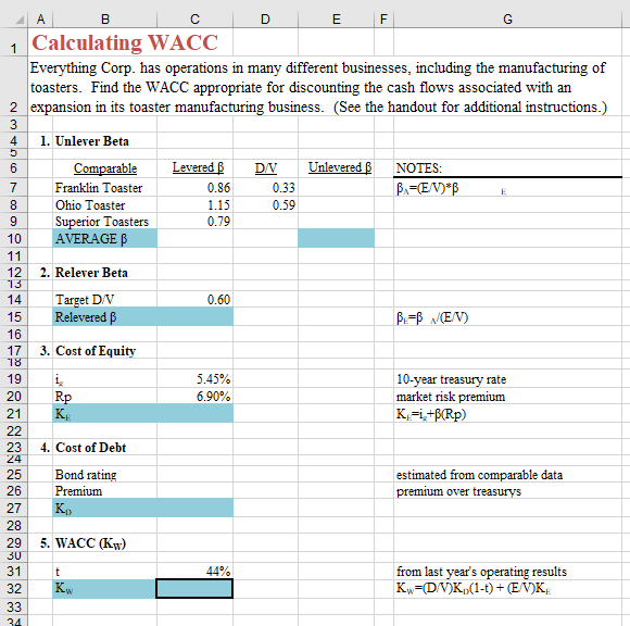1 Calculating WACC Evervthing Corp. has operations in many different businesses, including the manufacturing of toasters. Fin