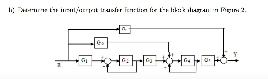 Solved: B) Determine The Input/output Transfer Function Fo... | Chegg.comChegg