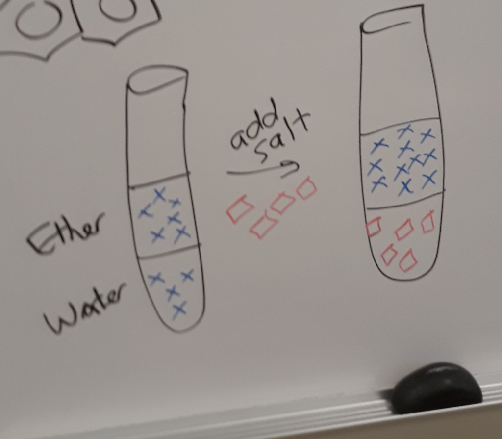 Solved: In A Experiment, We Mixed 5 ML Of Denatured Ethano