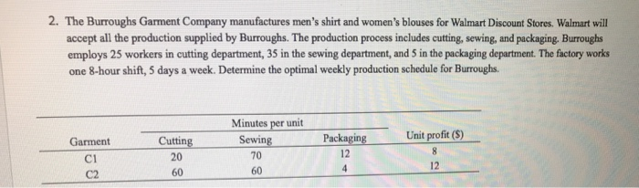 Solved 2 The Burroughs Garment Company Manufactures Men