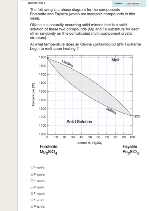 Solved The Following Is A Phase Diagram For The Component
