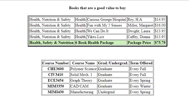Books That Are A Good Value To Health Nutrition Safety Curious George Hospital