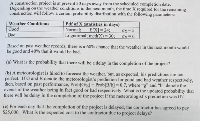 Solved: A Construction Project Is At Present 30 Days Away