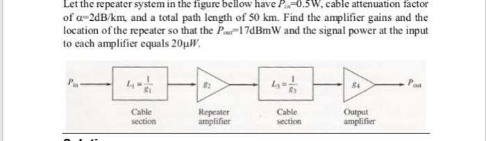 Let the repeater system in the figure bellow have Pi 0.5W, cable attenuation factor of α-2dB/km, and a total path length of 50 km. Find the amplifier gains and the location ofthe repeater so that the P- 17dBmw and the signal power at the input to each amplifier equals 20μ. in out Cable section Repeater amplifier Cable section Output amplifier