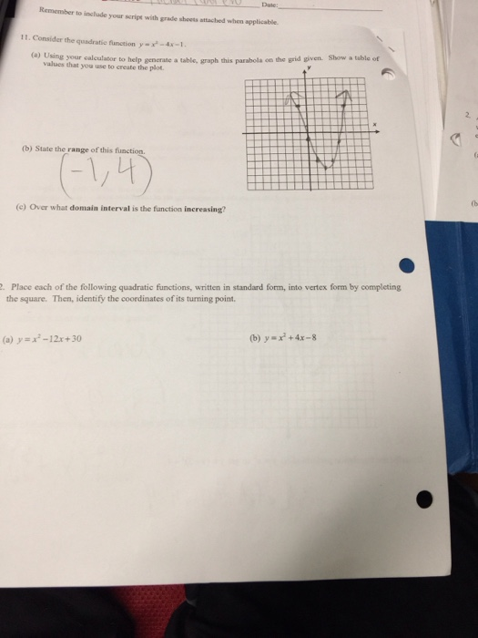 Solved Consider The Quadratic Function Y X2 4x 1