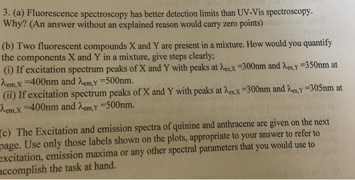 Solved: Fluorescence Spectroscopy Has Better Detection Lim