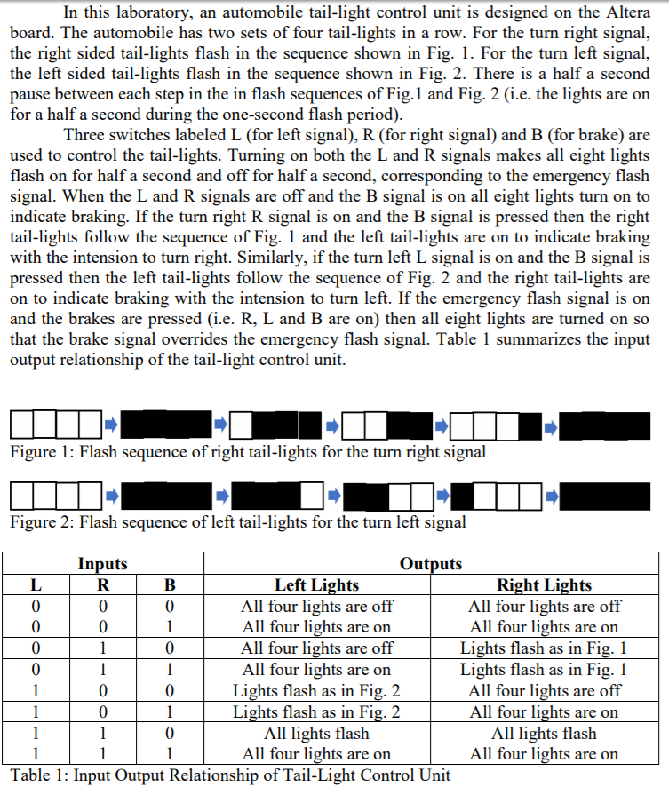 Show The Design Processes Of The Tail-light Contro