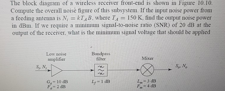 The Block Diagram Of A Wireless Receiver Front-end ... on