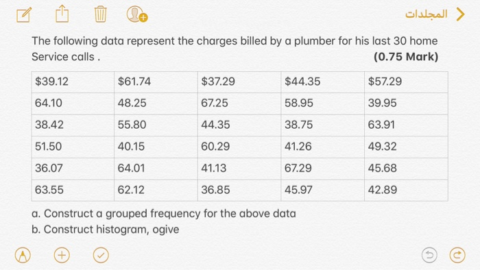 Solved: The Following Data Represent The Charges Billed By