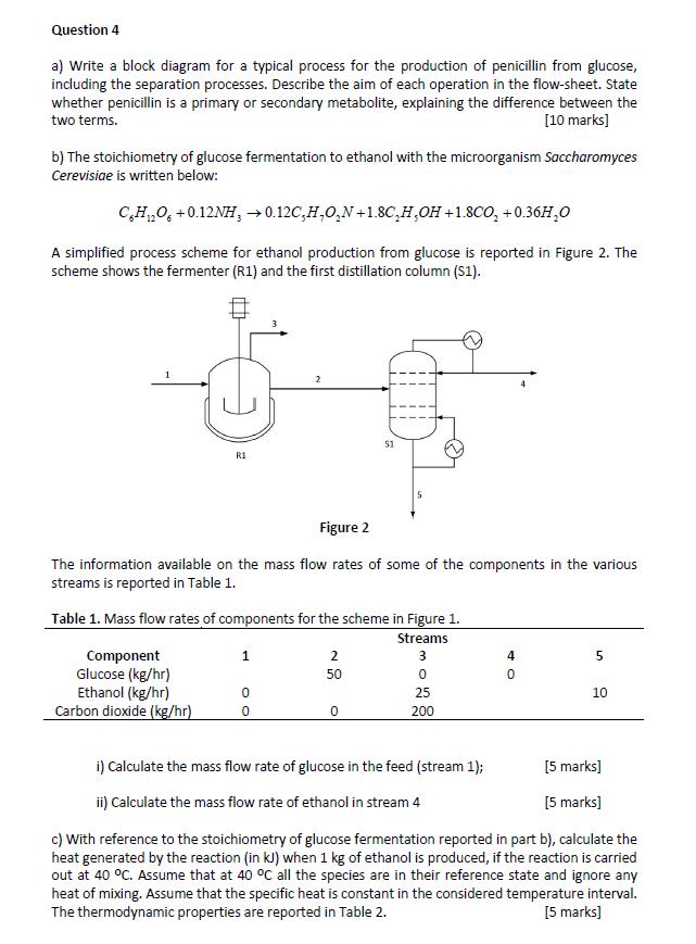 penicillin g process flow diagram wiring diagrampenicillin g process flow diagram