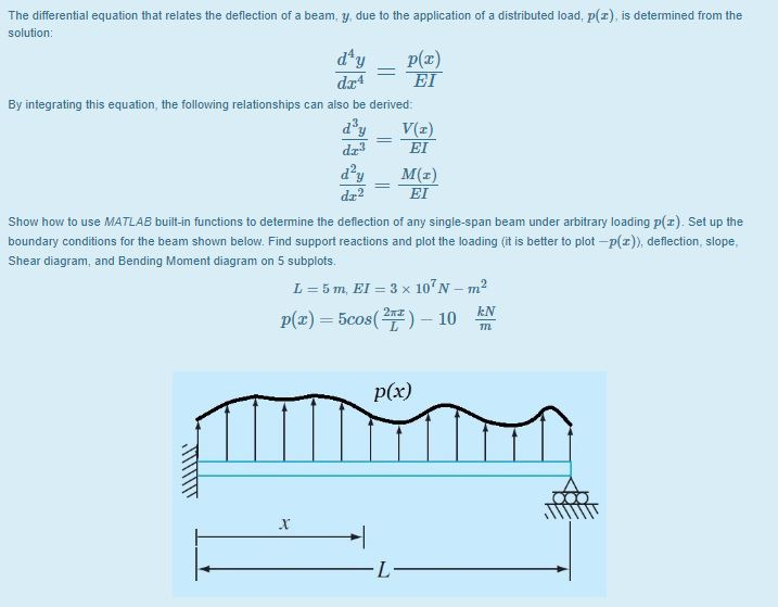 The differential equation that relates the deflect chegg the differential equation that relates the deflection of a beam y due to the ccuart Image collections