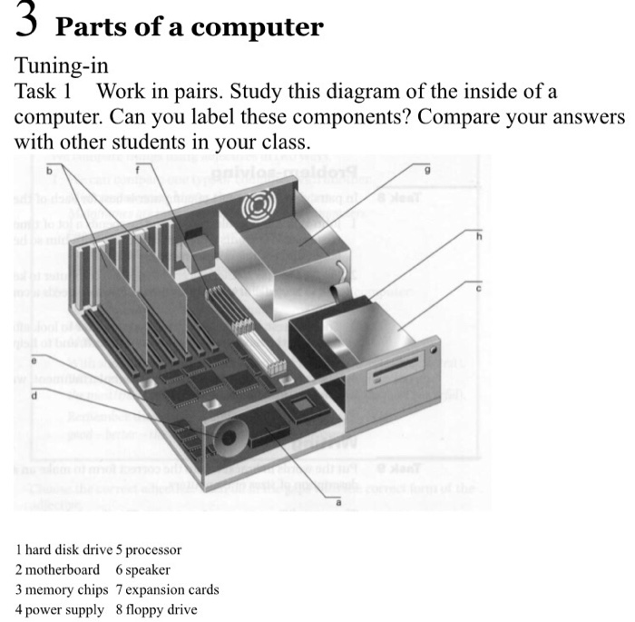 Solved: Parts Of A Computer Tuning-in Task 1 Work In Pairs ... on inside computer mouse, inside computer motherboard, inside computer rom, inside computer schematic, inside computer working, inside computer stuff, inside computer poster, inside computer tower cables, inside computer sound card drivers, inside computer tower power supply, inside computer display, inside computer parts,