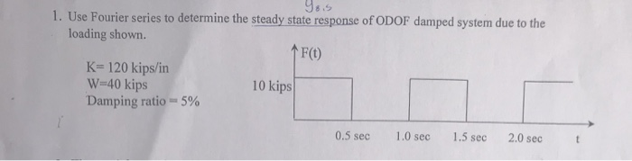 9s.s 1. Use Fourier series to determine the steady state response of ODOF damped system due to the loading shown. ↑ F(t) K- 120 kips/in W-40 kips Damping ratio-5% 10 kips 0.5 sec 1.0 sec 1.5 sec 2.0 sec