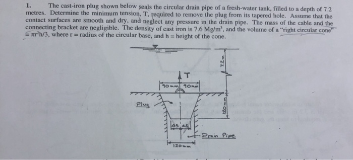 cast iron drain diagram wiring diagram g11 how to upgrade old sewer drain? home