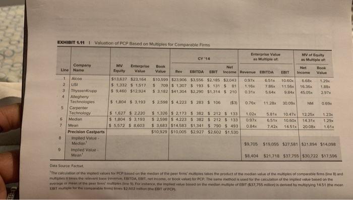 EXHIBIT 1 11 1 Valuation Of PCP Based On Multiples