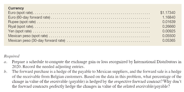 P8 4 Computation Of Exchange Gain Or Loss, Exposed    | Chegg com