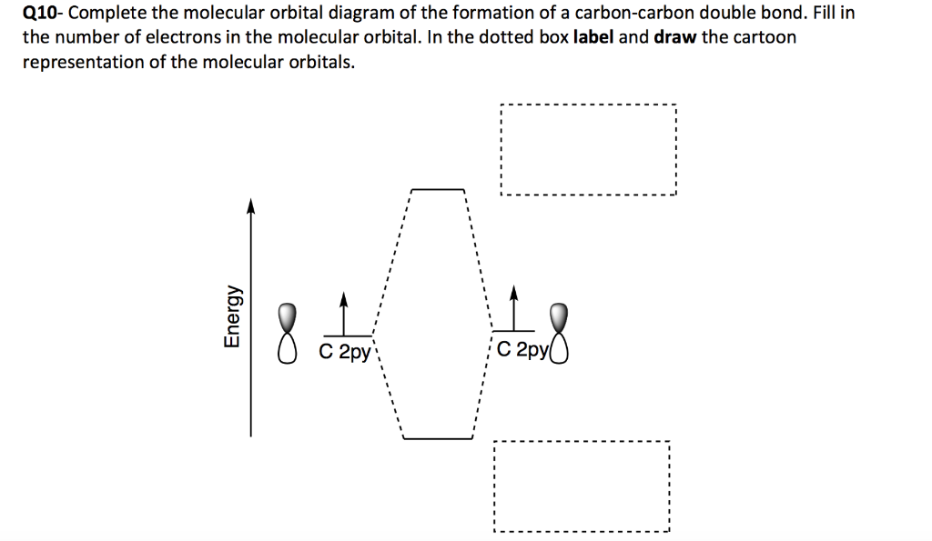 Solved Complete The Molecular Orbital Diagram Of The Form