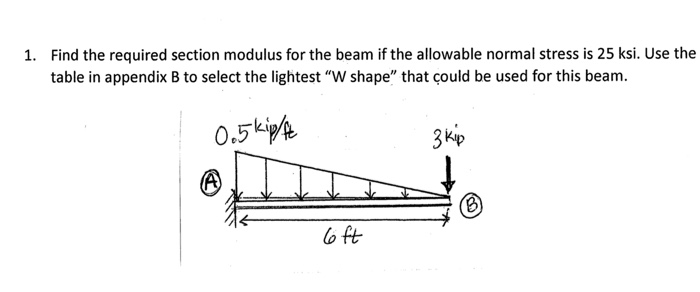Solved: 1. Find The Required Section Modulus For The Beam ...