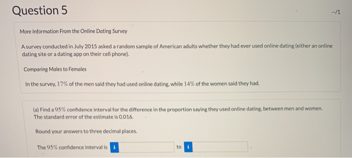 online dating site information