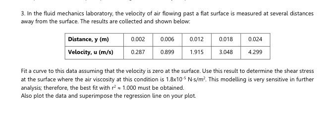 c92773c3952 In the fluid mechanics laboratory, the velocity of air flowing past a flat