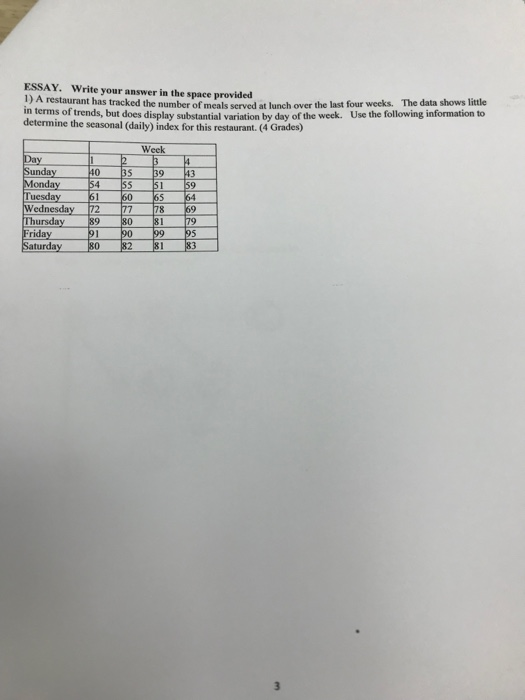 Solved: ESSAY  Write Your Answer In The Space Provided D A