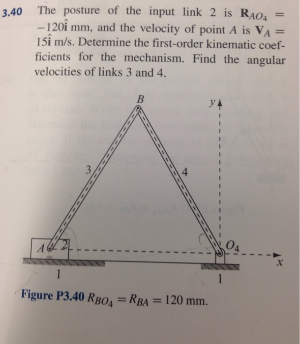 Solved: 3.40 The Posture Of The Input Link 2 Is RA04 -120i