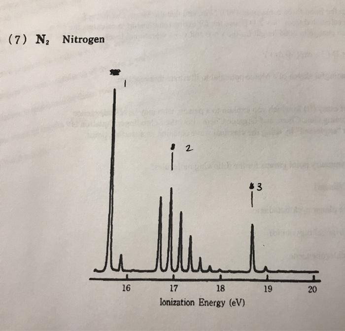 Solved 1 The Diatomic Molecule Nitrogen N2 Is Very In Chegg Com