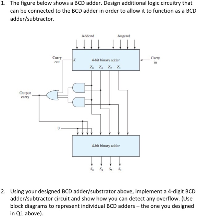 solved: 1. the figure below shows a bcd adder. design addi... | chegg.com  chegg