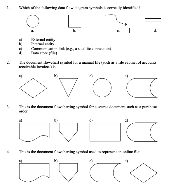 diagram symbols solved 1 which of the following data flow diagram symbols  following data flow diagram symbols