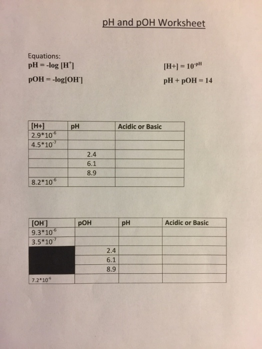 Solved: PH And POH Worksheet Equations: PH =-log [H+] H+ 1 ...