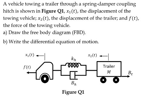 A vehicle towing a trailer through a spring-damper coupling hitch is shown in Figure Q1, x1(t), the displacement of the towing vehicle; x2(t), the displacement of the trailer; and f (t), the force of the towing vehicle a) Draw the free body diagram (FBD) b) Write the differential equation of motion. x1(t) r2(t) Trailer f (t) Bt Figure Q1