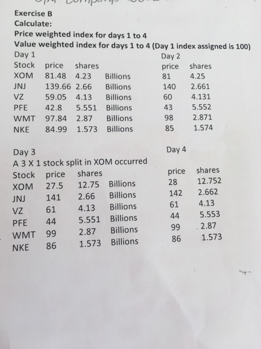 Solved: Exercise B Calculate: Price Weighted Index For Day