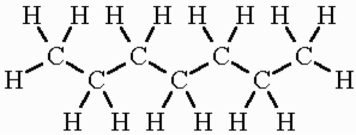 Solved: 1 ) Build A Model For The Straight-chain Isomer Of