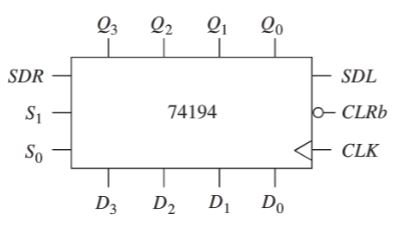 Solved A Description Of A 74194 4 Bit Bidirectional Shift Chegg Com
