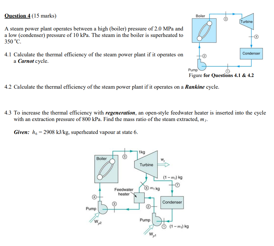 Solved: Boiler Question 4 (15 Marks) Turbine A Steam Power ...
