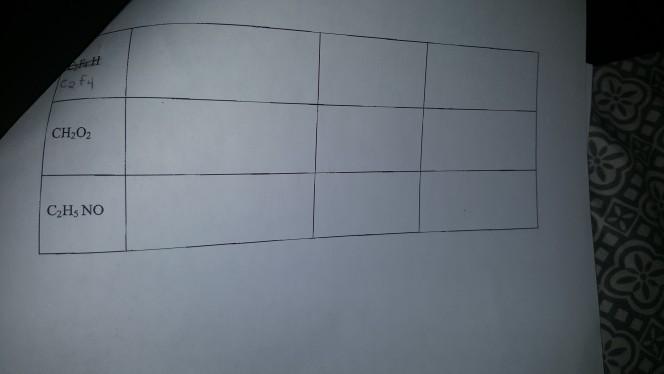 Solved 1 C2f4 2 Ch2o2 3c2h5no Please Do The Lewis Str