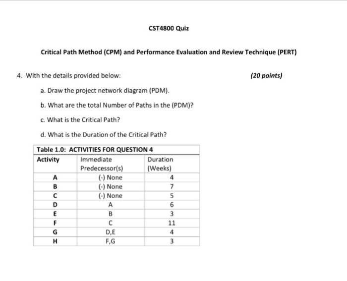 Solved with the details provided below a draw the proje cst4800 quiz critical path method cpm and performance evaluation and review technique pert ccuart Choice Image