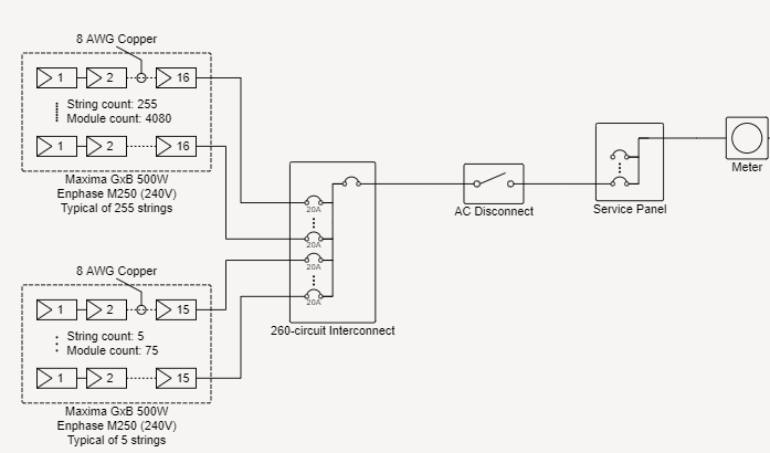 Enphase M250 Wiring Diagram from media.cheggcdn.com