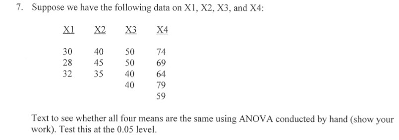 Solved 7 Suppose We Have The Following Data On X1 X2 X