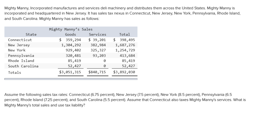 What Is The Sales Tax In New York >> Solved Mighty Manny Incorporated Manufactures And Servic