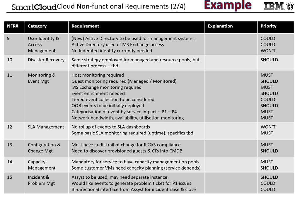 Non-Functional Requirements Using Slides Below Fro    | Chegg com
