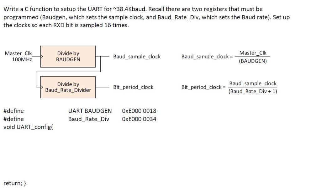 Write A C Function To Setup The UART For ~38 4Kbau    | Chegg com