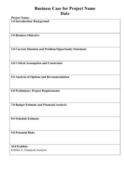 Solved: Using The Business Case Template (found Under