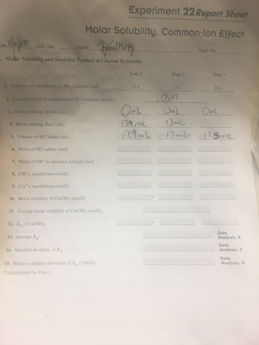 Solved: Experiment 22 Report Sheet Molar Solubility, Commo