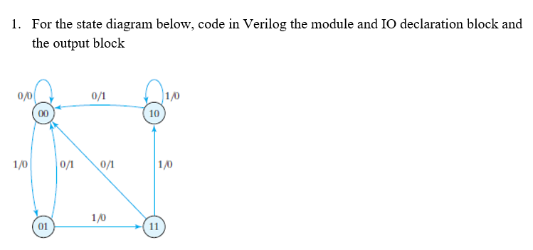 Solved for the state diagram below code in verilog the m for the state diagram below code in verilog the module and io declaration block and ccuart Choice Image