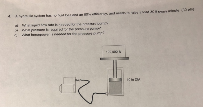 Solved: 4, A Hydraulic System Has No Fluid Loss And An 80