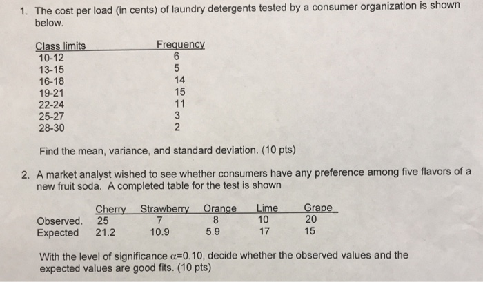 The Cost Per Load In Cents Of Laundry Detergents Tested By A